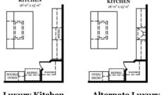 Devonshire Luxury Kitchen Options