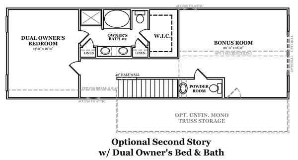 Manchester III Owner's Bath Options