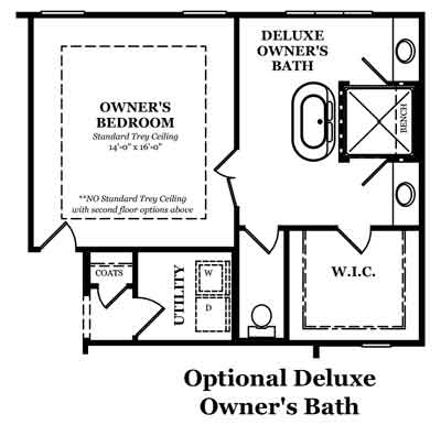 Newcastle Optional Covered Living